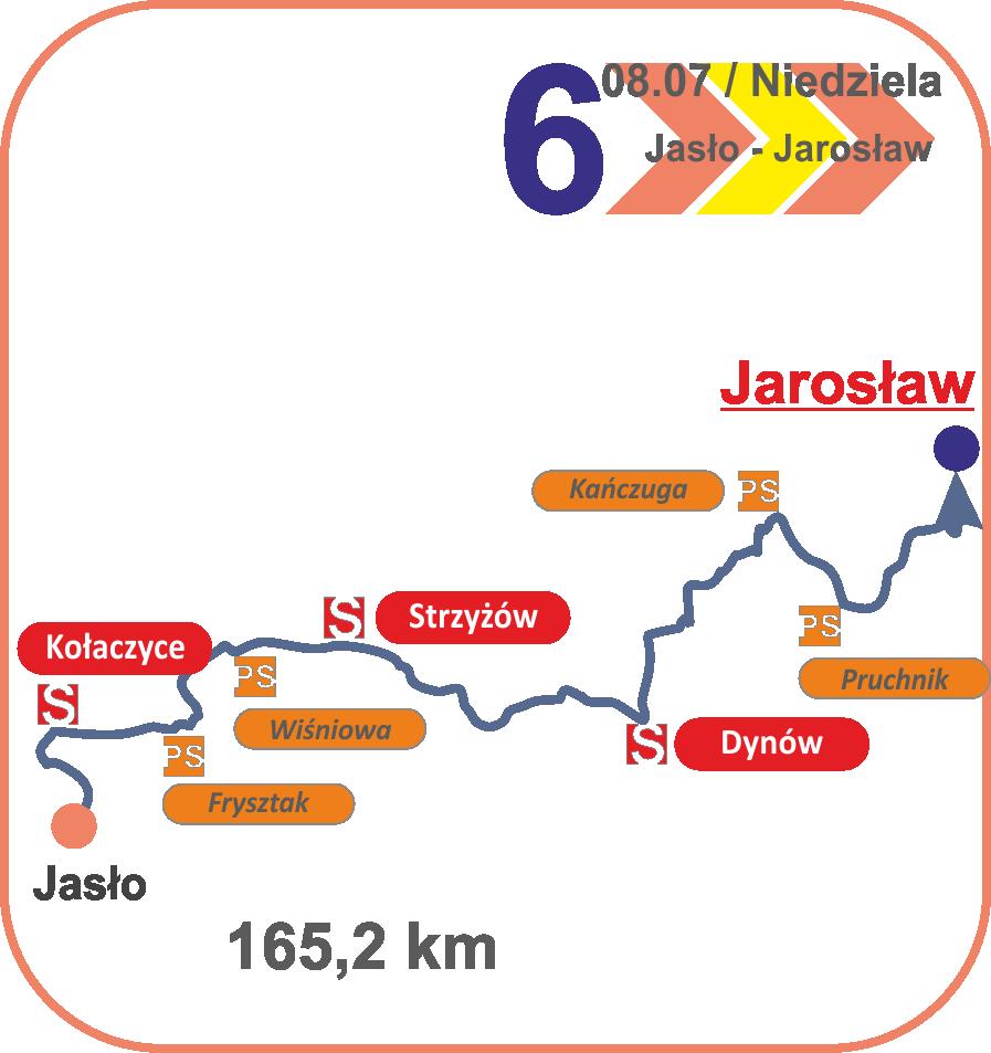 Trasa wyścigu